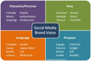 social media brand voice 1