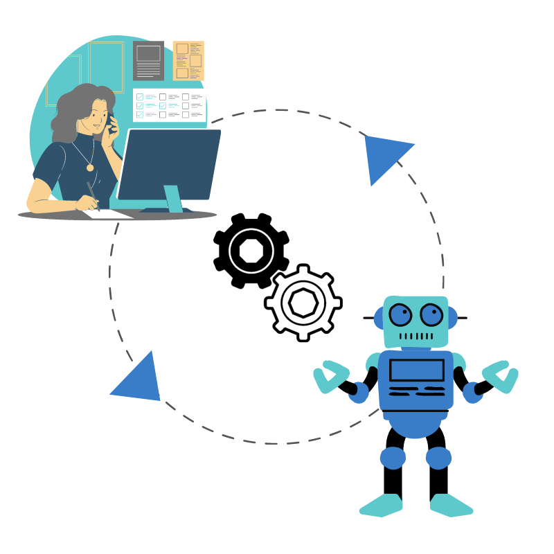Why will machine learning be crucial in content marketing?