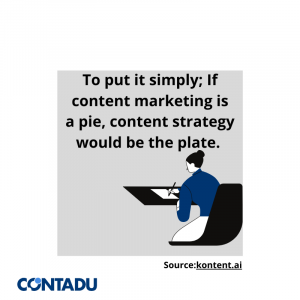 Content marketing and content strategy